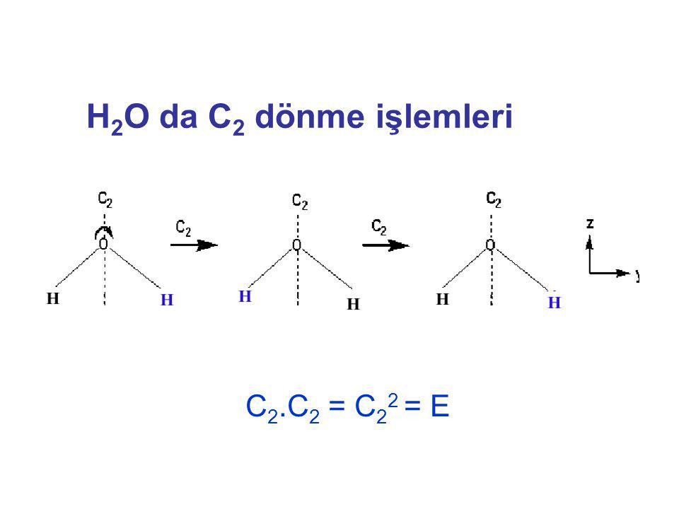 H2O da C2 dönme işlemleri C2.C2 = C22 = E