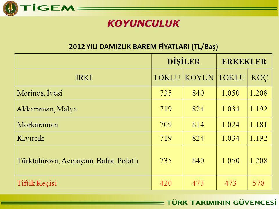 2012 YILI DAMIZLIK BAREM FİYATLARI (TL/Baş)
