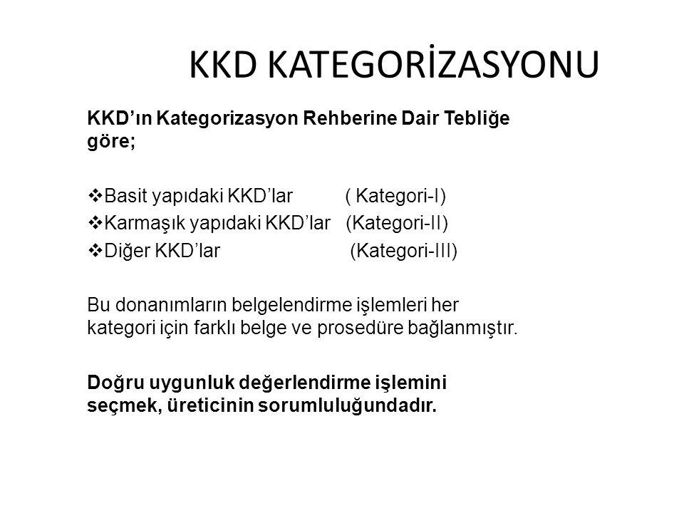 KKD KATEGORİZASYONU KKD'ın Kategorizasyon Rehberine Dair Tebliğe göre;