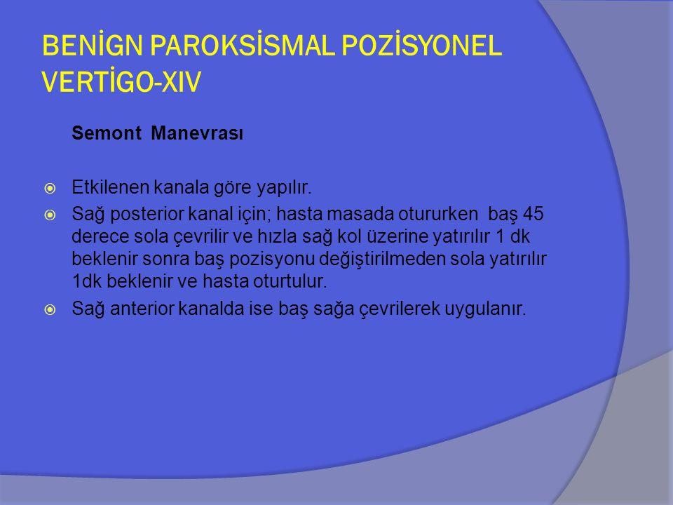 BENİGN PAROKSİSMAL POZİSYONEL VERTİGO-XIV