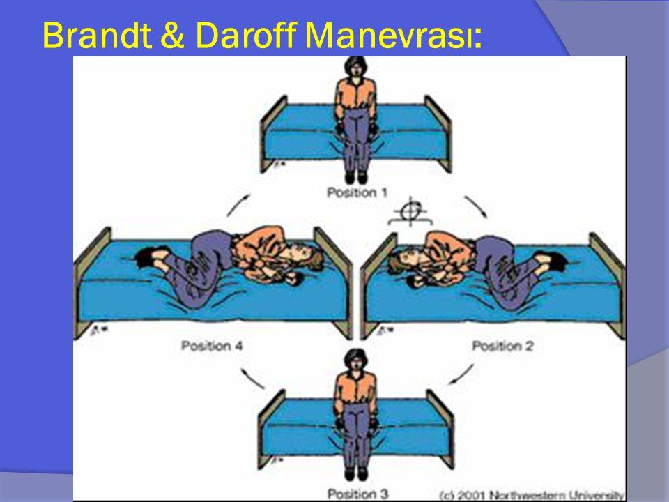 Brandt & Daroff Manevrası: