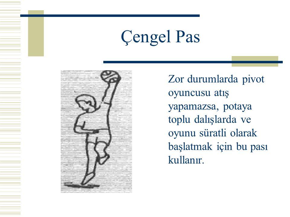 Çengel Pas Zor durumlarda pivot oyuncusu atış yapamazsa, potaya toplu dalışlarda ve oyunu süratli olarak başlatmak için bu pası kullanır.