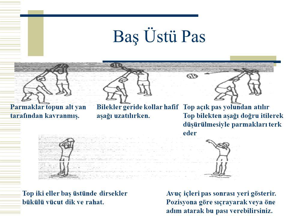 Baş Üstü Pas Parmaklar topun alt yan Bilekler geride kollar hafif Top açık pas yolundan atılır.