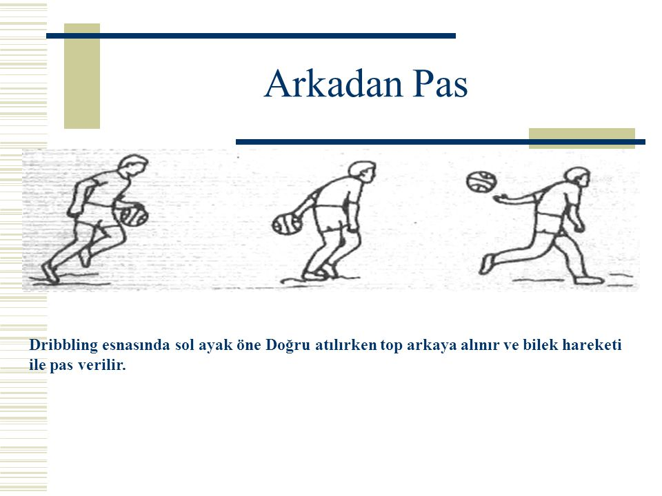 Arkadan Pas Dribbling esnasında sol ayak öne Doğru atılırken top arkaya alınır ve bilek hareketi ile pas verilir.