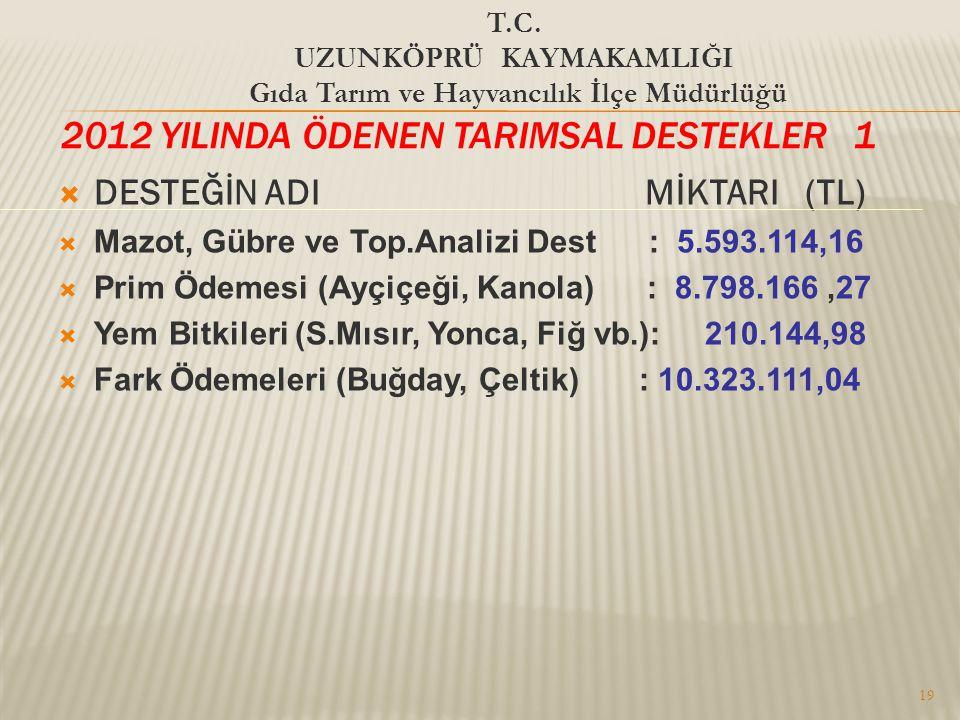2012 YILINDA ÖDENEN TARIMSAL DESTEKLER 1