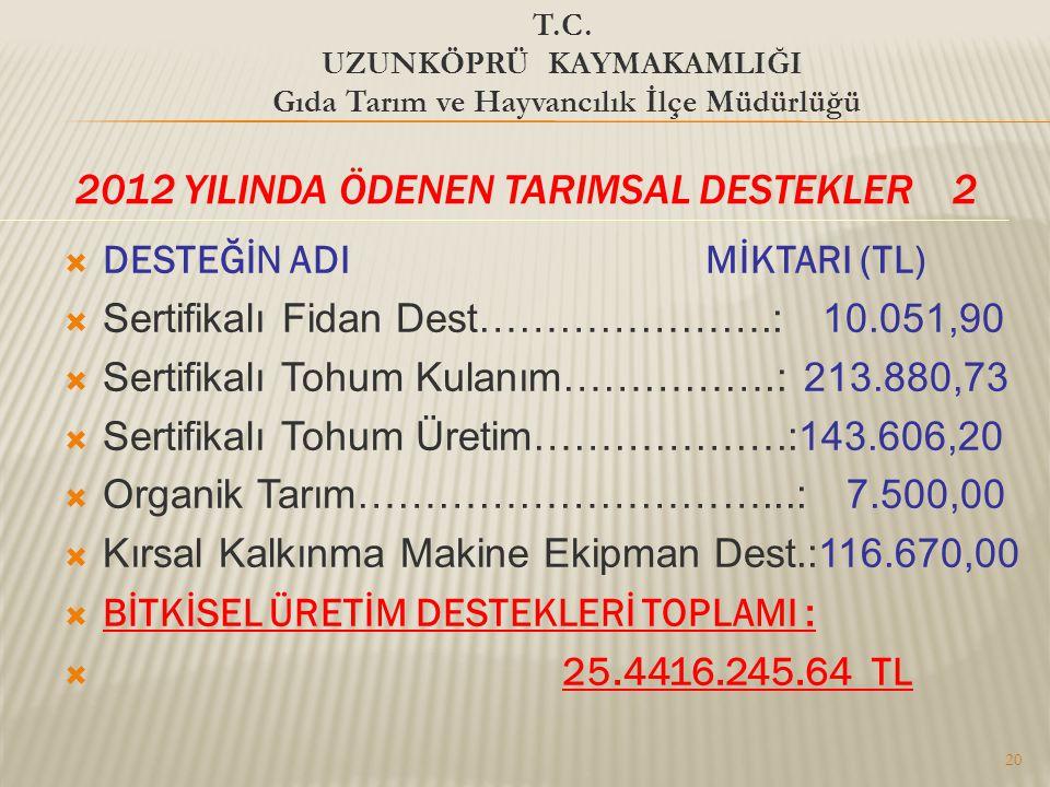 2012 YILINDA ÖDENEN TARIMSAL DESTEKLER 2