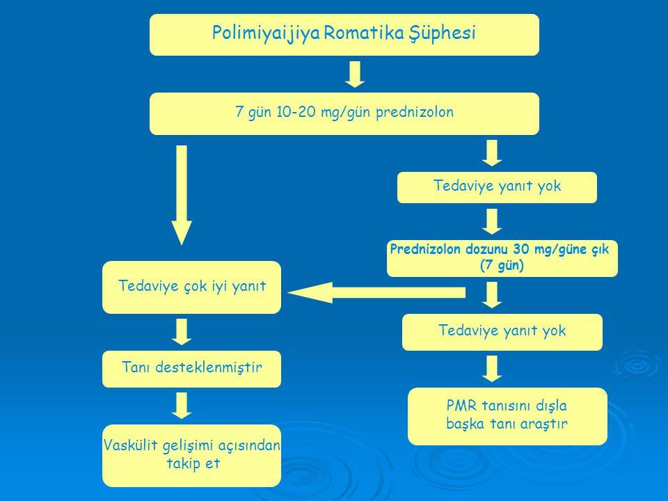 Prednizolon dozunu 30 mg/güne çık