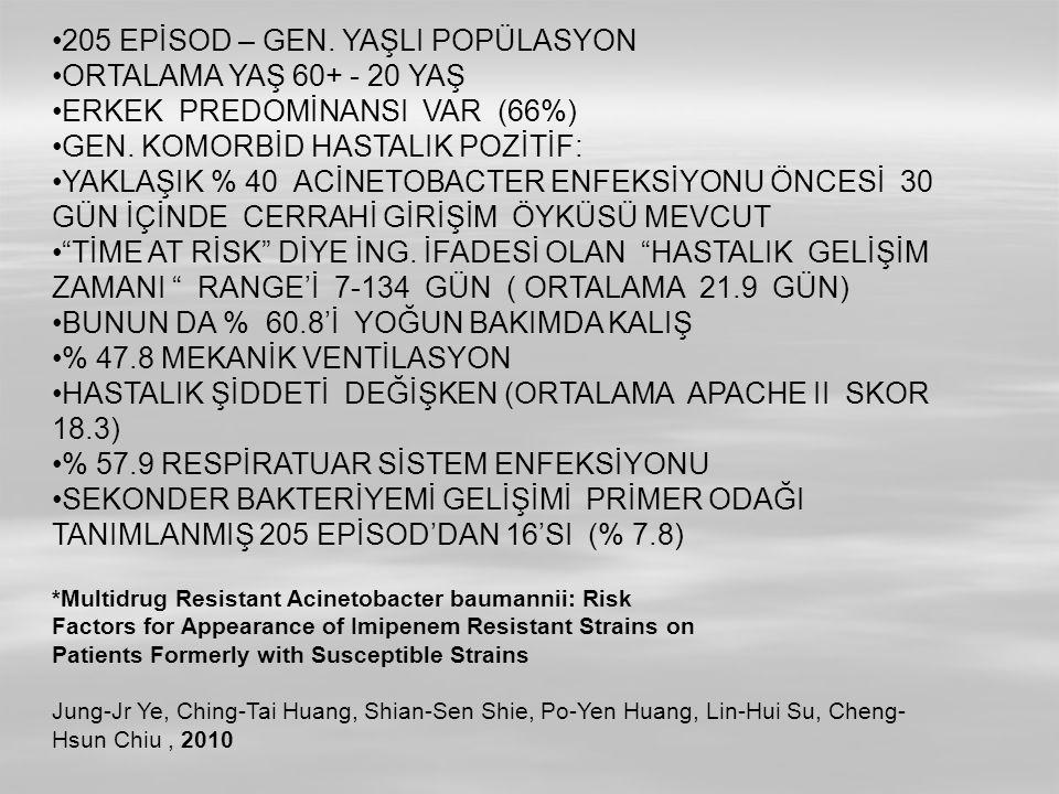 205 EPİSOD – GEN. YAŞLI POPÜLASYON ORTALAMA YAŞ 60+ - 20 YAŞ