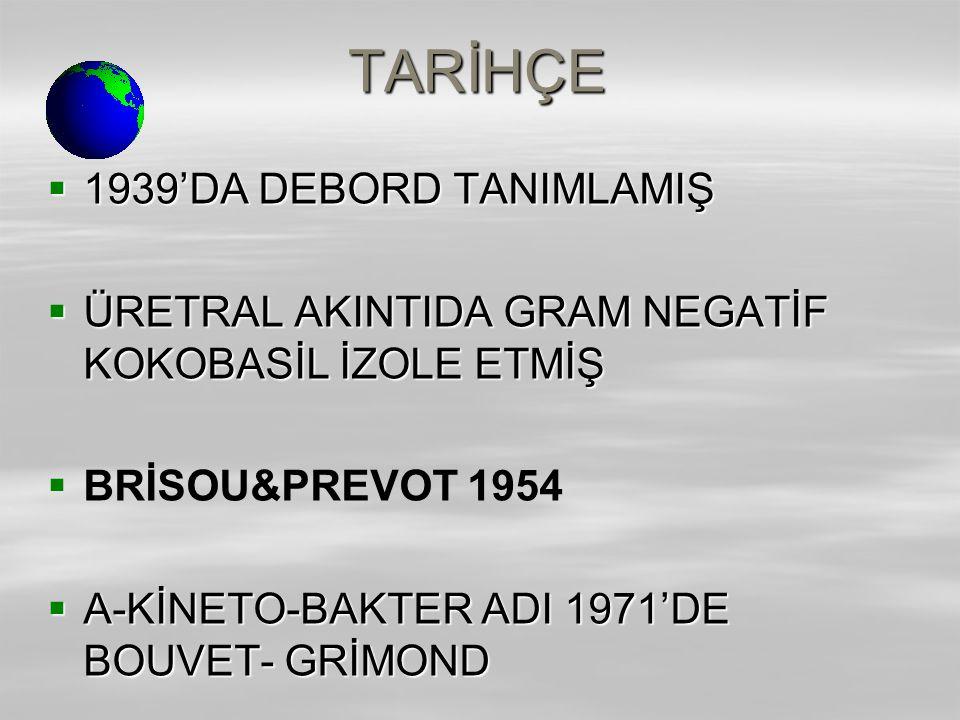 TARİHÇE 1939'DA DEBORD TANIMLAMIŞ