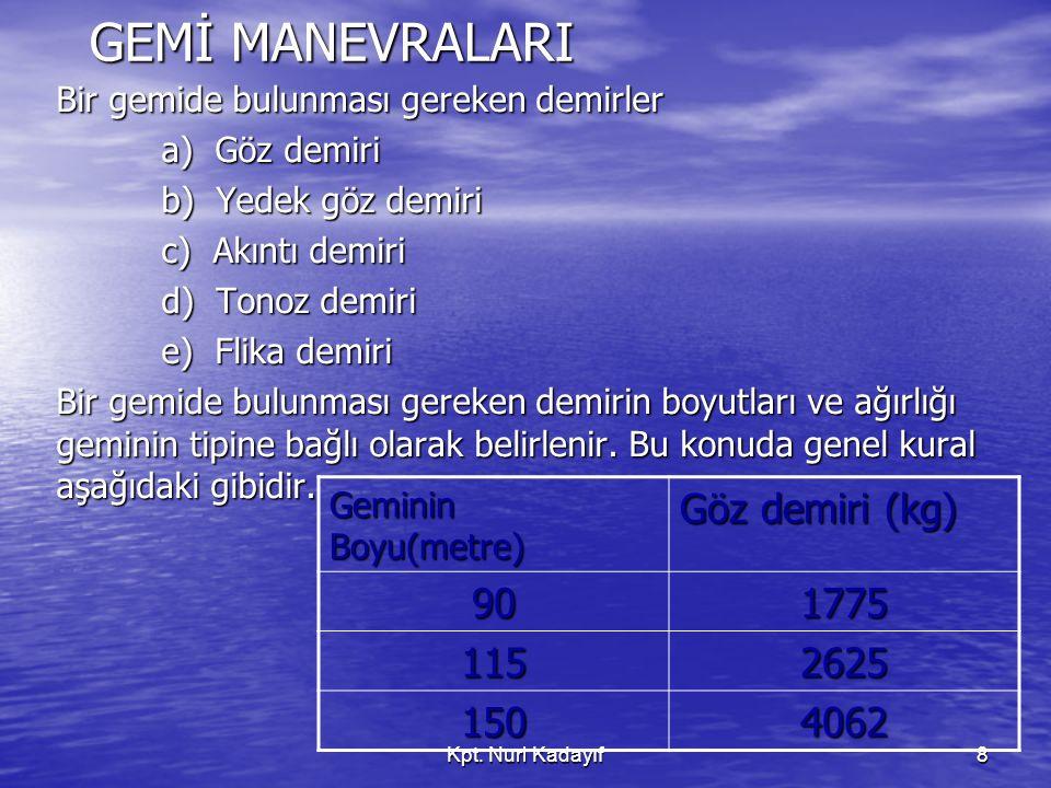 GEMİ MANEVRALARI Göz demiri (kg) 90 1775 115 2625 150 4062