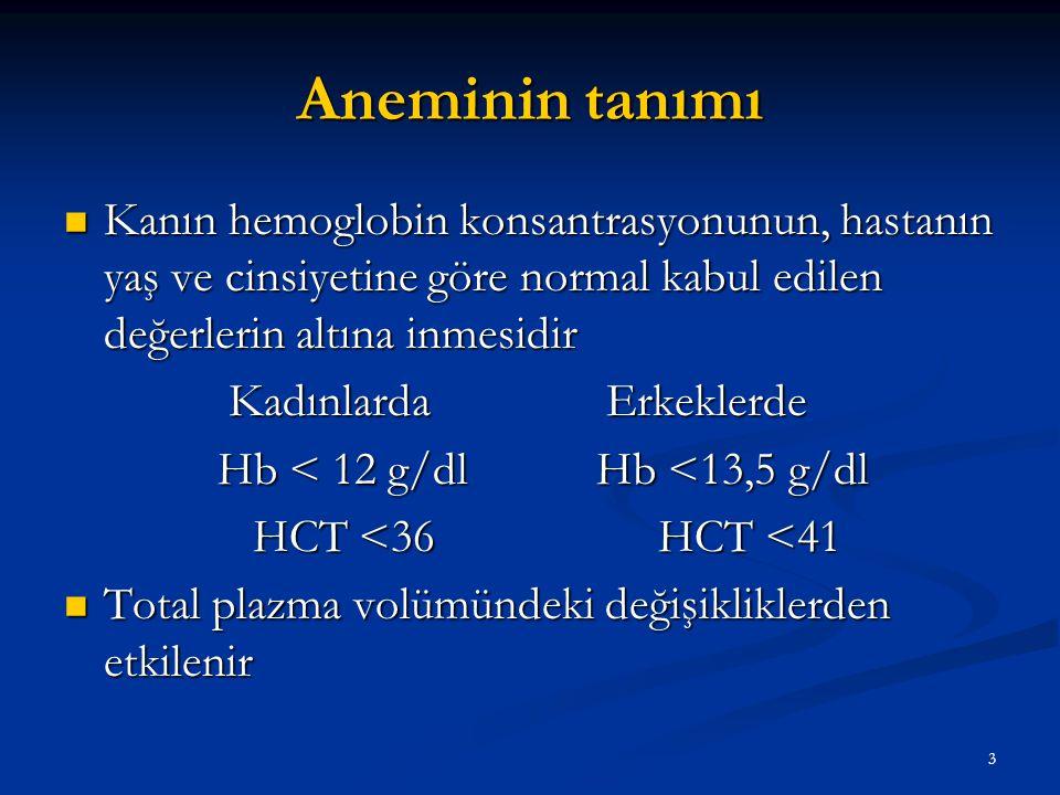 Aneminin tanımı Kanın hemoglobin konsantrasyonunun, hastanın yaş ve cinsiyetine göre normal kabul edilen değerlerin altına inmesidir.
