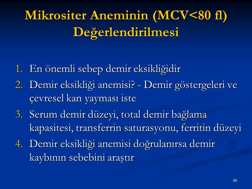 Mikrositer Aneminin (MCV<80 fl) Değerlendirilmesi