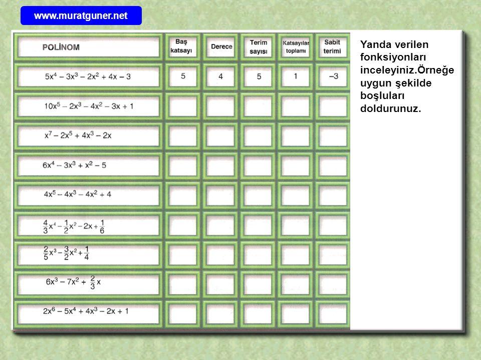 www.muratguner.net Yanda verilen fonksiyonları inceleyiniz.Örneğe uygun şekilde boşluları doldurunuz.