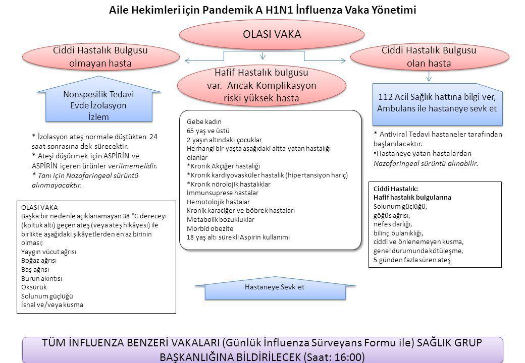 Aile Hekimleri için Pandemik A H1N1 İnfluenza Vaka Yönetimi