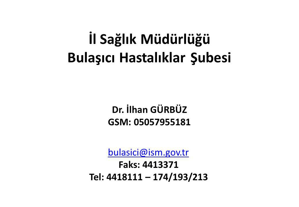 bulasici@ism.gov.tr Faks: 4413371 Tel: 4418111 – 174/193/213