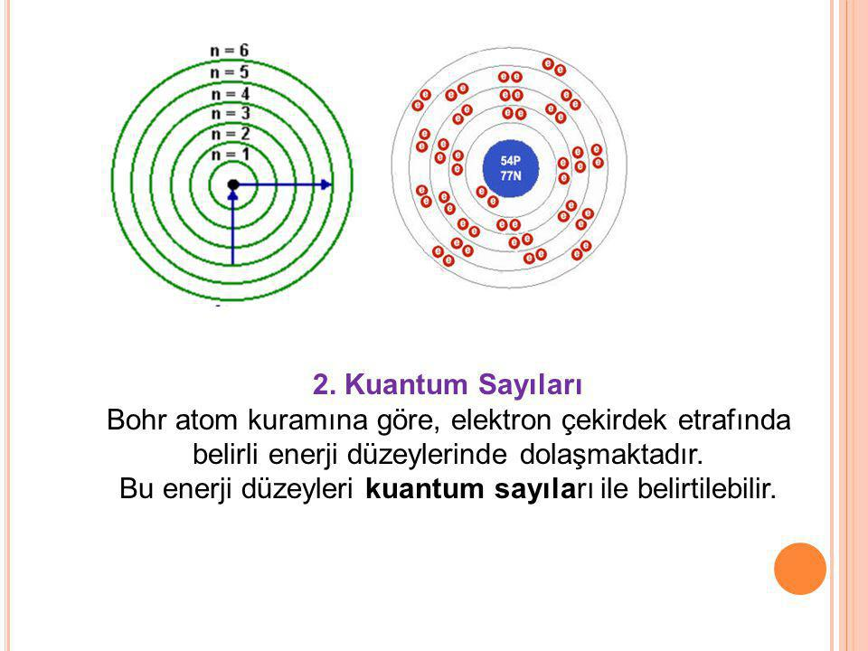 Bu enerji düzeyleri kuantum sayıları ile belirtilebilir.