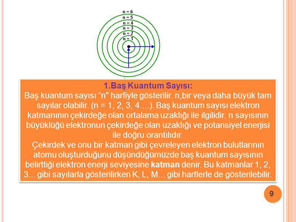 1.Baş Kuantum Sayısı: