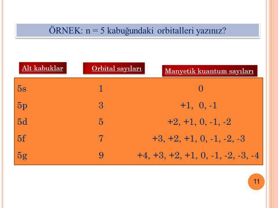 ÖRNEK: n = 5 kabuğundaki orbitalleri yazınız