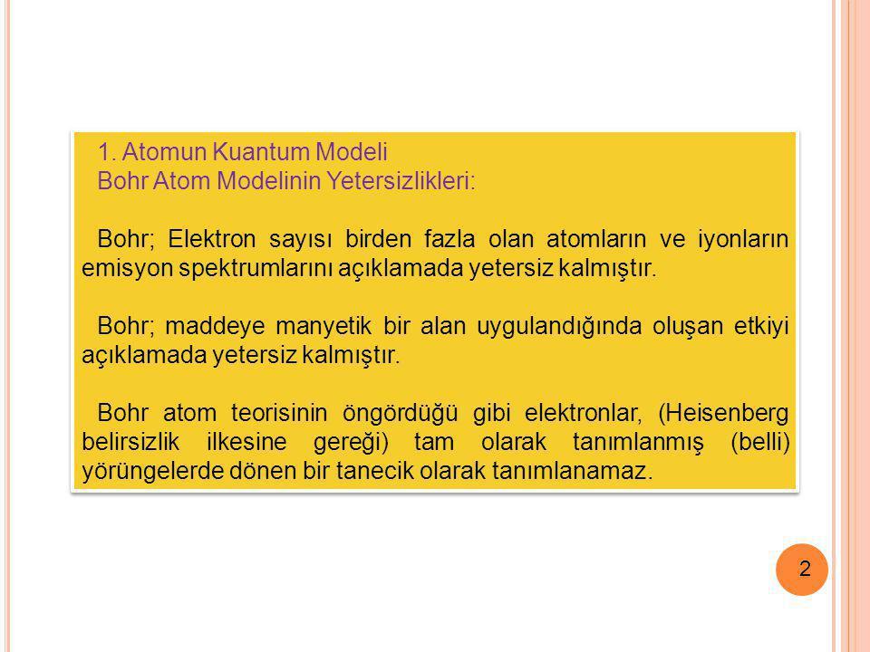 Bohr Atom Modelinin Yetersizlikleri: