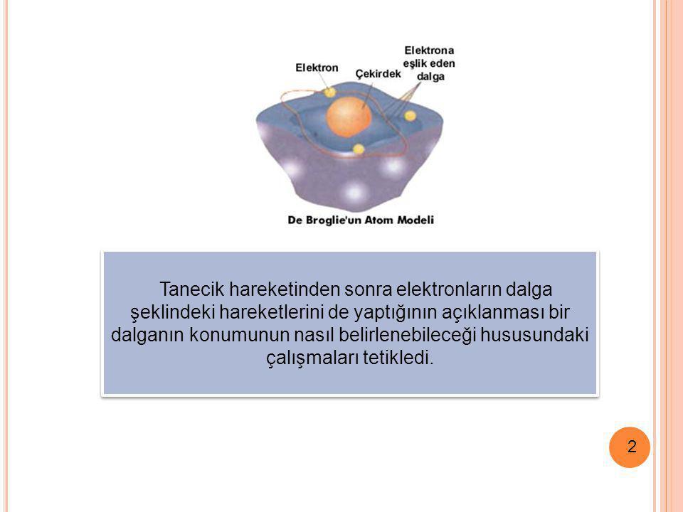 Tanecik hareketinden sonra elektronların dalga şeklindeki hareketlerini de yaptığının açıklanması bir dalganın konumunun nasıl belirlenebileceği hususundaki çalışmaları tetikledi.