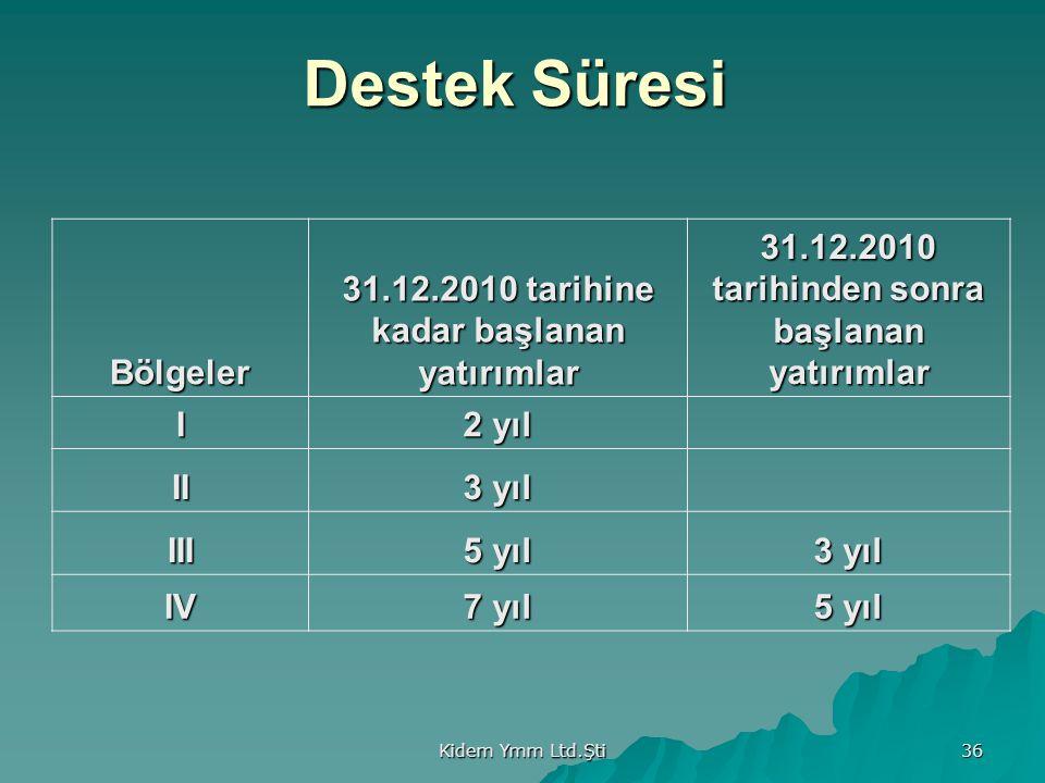 Destek Süresi Bölgeler 31.12.2010 tarihine kadar başlanan yatırımlar