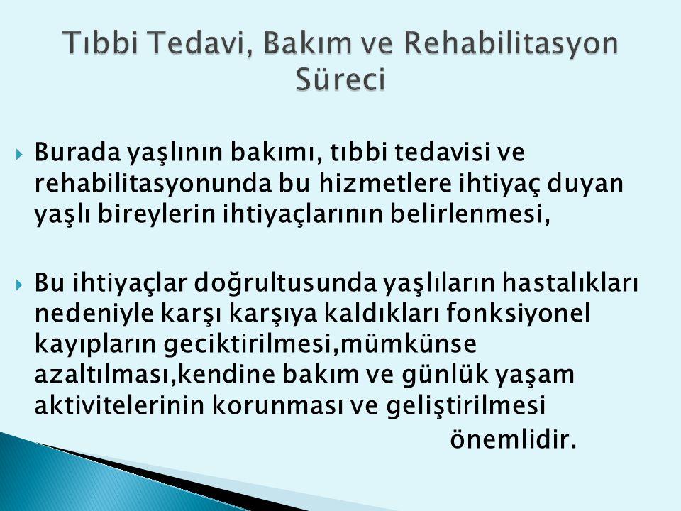 Tıbbi Tedavi, Bakım ve Rehabilitasyon Süreci