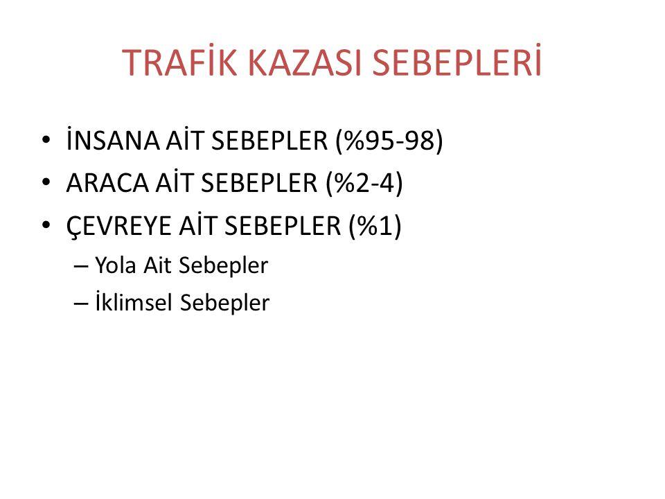 TRAFİK KAZASI SEBEPLERİ