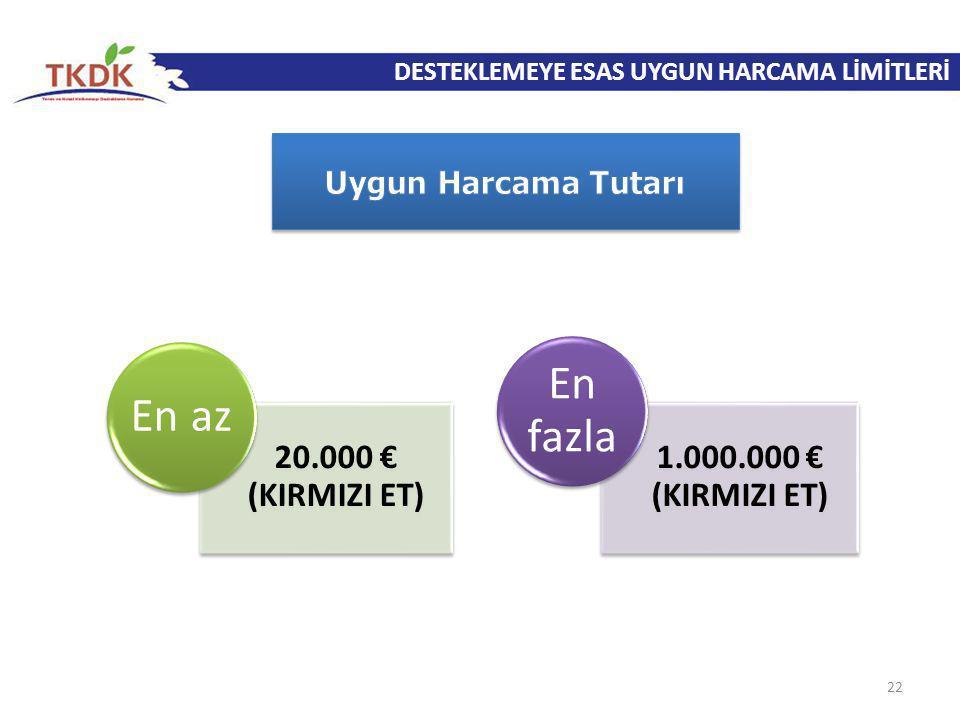 En fazla En az 20.000 € (KIRMIZI ET) 1.000.000 € (KIRMIZI ET)