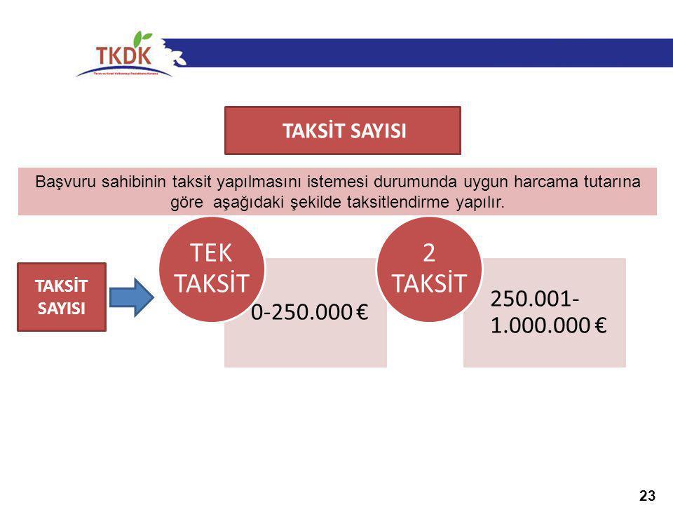 TEK TAKSİT 2 TAKSİT 250.001-1.000.000 € 0-250.000 € TAKSİT SAYISI