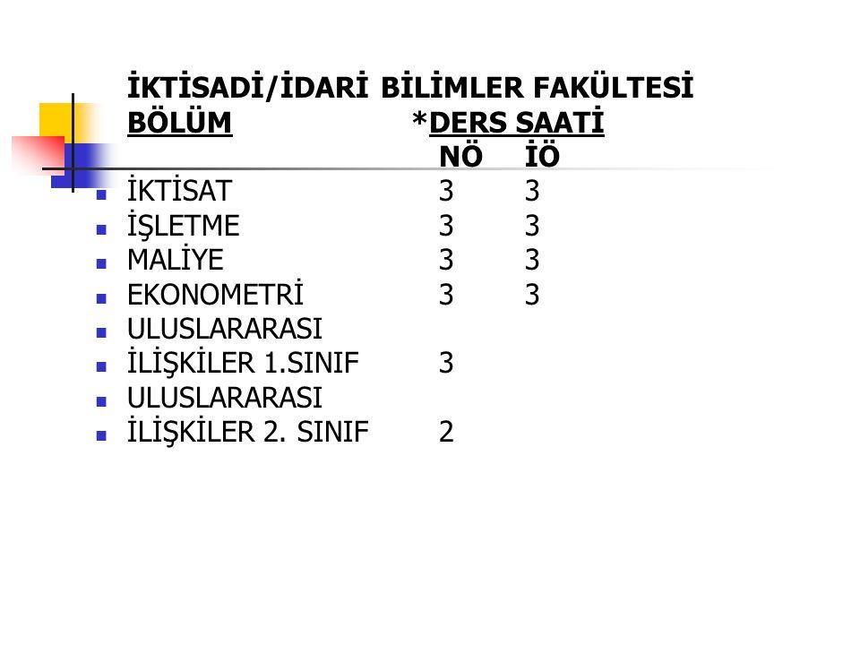 İKTİSADİ/İDARİ BİLİMLER FAKÜLTESİ