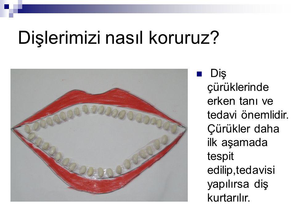 Dişlerimizi nasıl koruruz