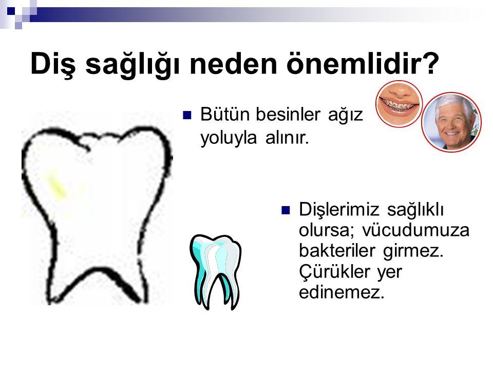 Diş sağlığı neden önemlidir