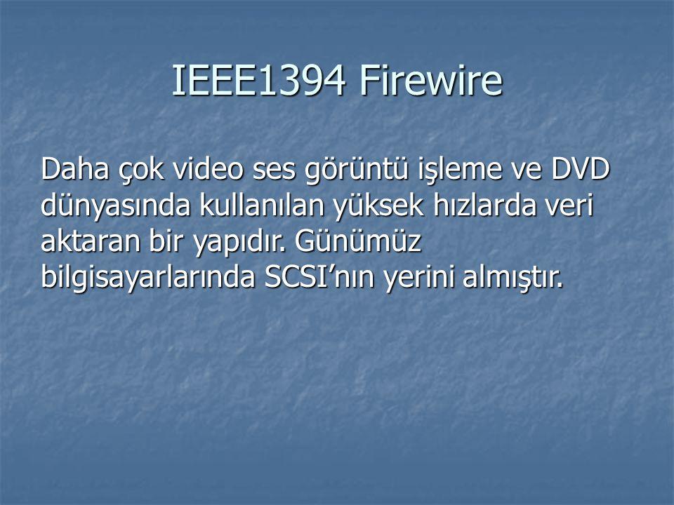 IEEE1394 Firewire