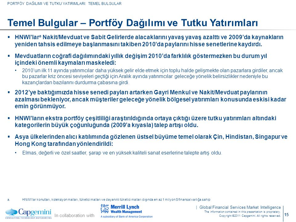 Temel Bulgular – Portföy Dağılımı ve Tutku Yatırımları
