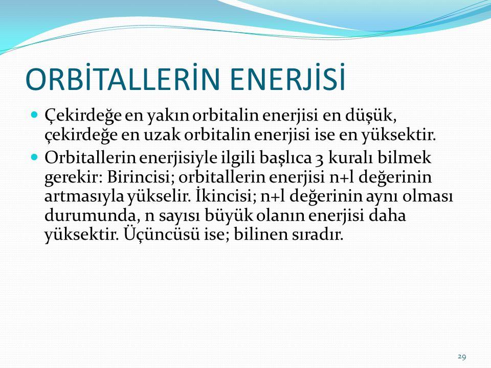 ORBİTALLERİN ENERJİSİ