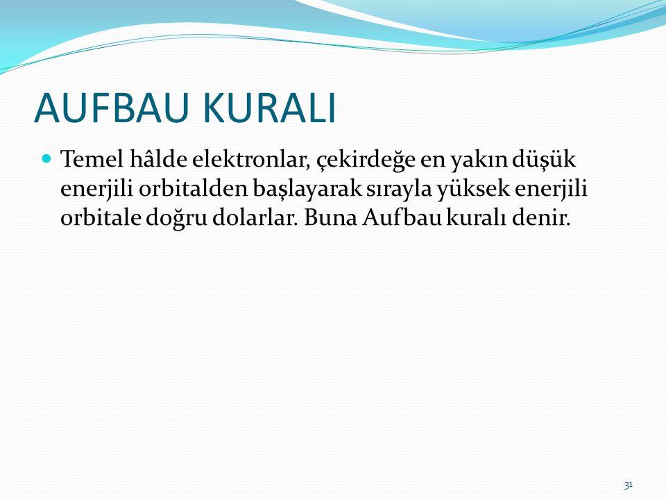 AUFBAU KURALI