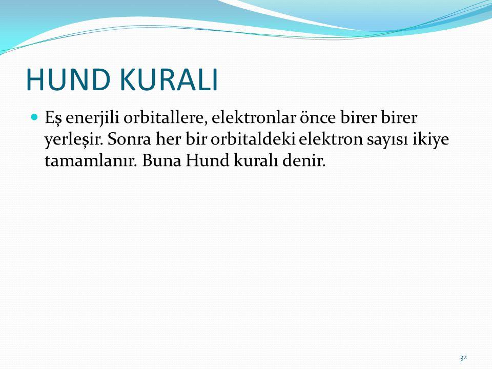 HUND KURALI