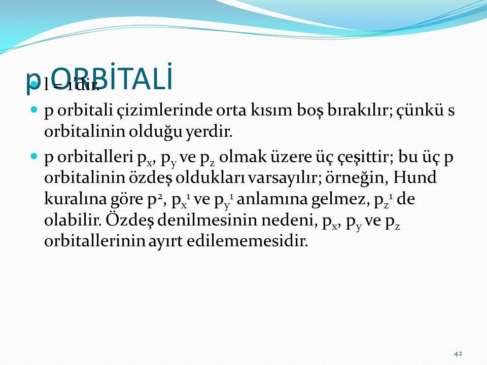 p ORBİTALİ l = 1'dir. p orbitali çizimlerinde orta kısım boş bırakılır; çünkü s orbitalinin olduğu yerdir.