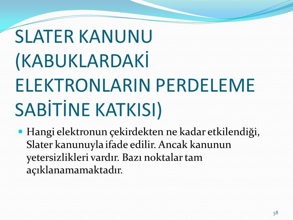 SLATER KANUNU (KABUKLARDAKİ ELEKTRONLARIN PERDELEME SABİTİNE KATKISI)