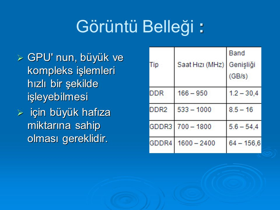 Görüntü Belleği : GPU nun, büyük ve kompleks işlemleri hızlı bir şekilde işleyebilmesi.