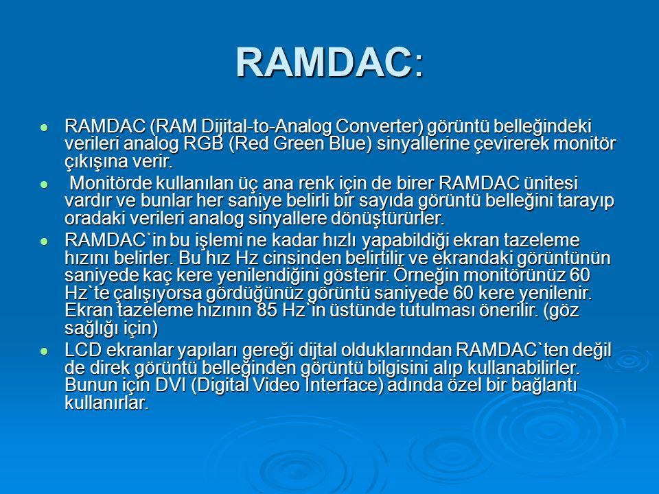 RAMDAC: