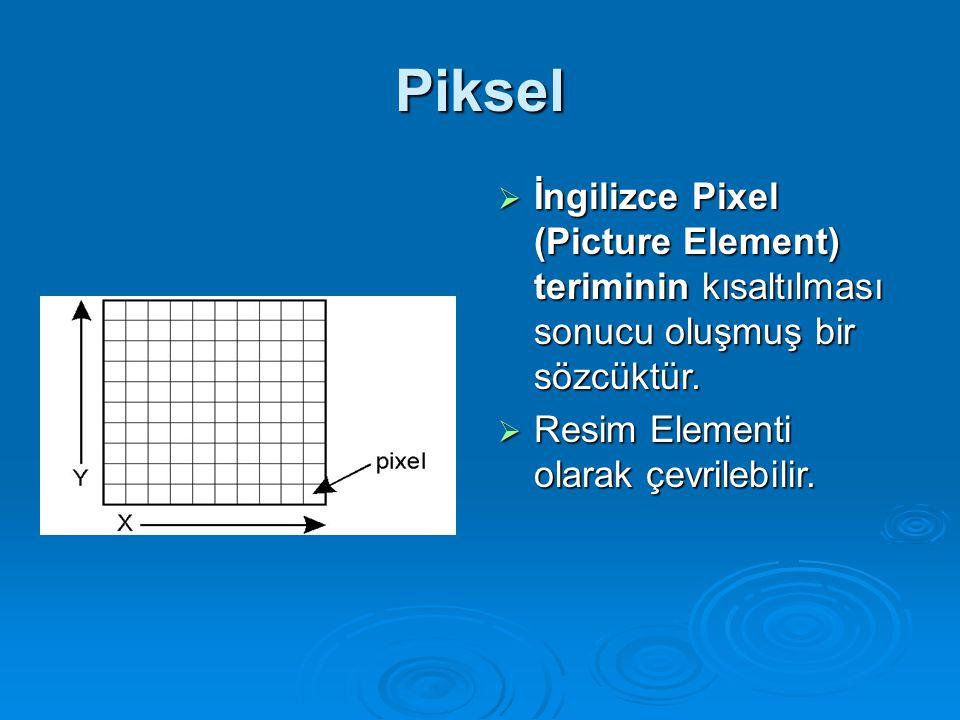 Piksel İngilizce Pixel (Picture Element) teriminin kısaltılması sonucu oluşmuş bir sözcüktür.
