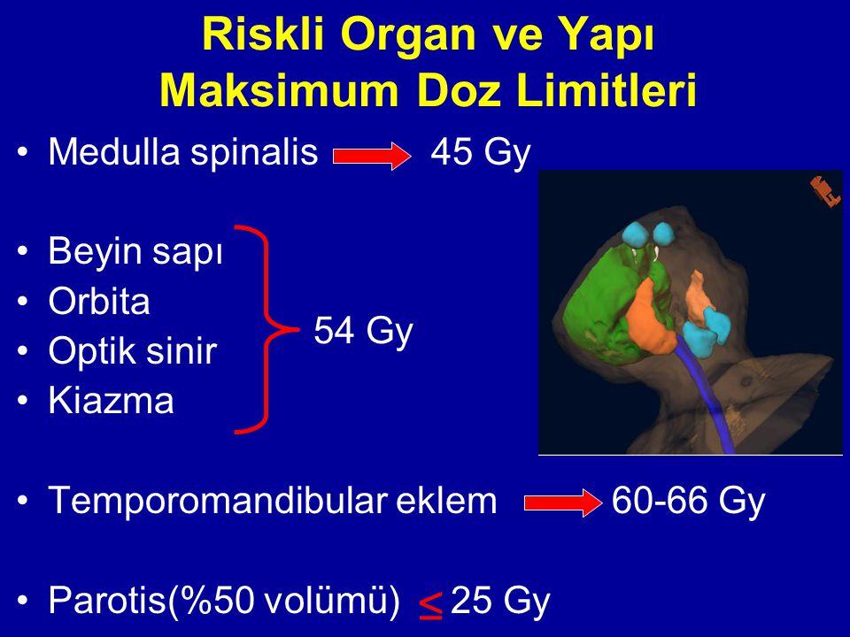 Riskli Organ ve Yapı Maksimum Doz Limitleri