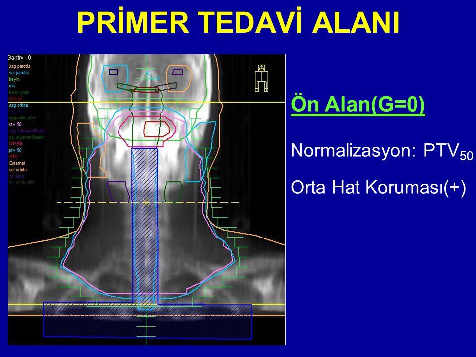 PRİMER TEDAVİ ALANI Ön Alan(G=0) Normalizasyon: PTV50