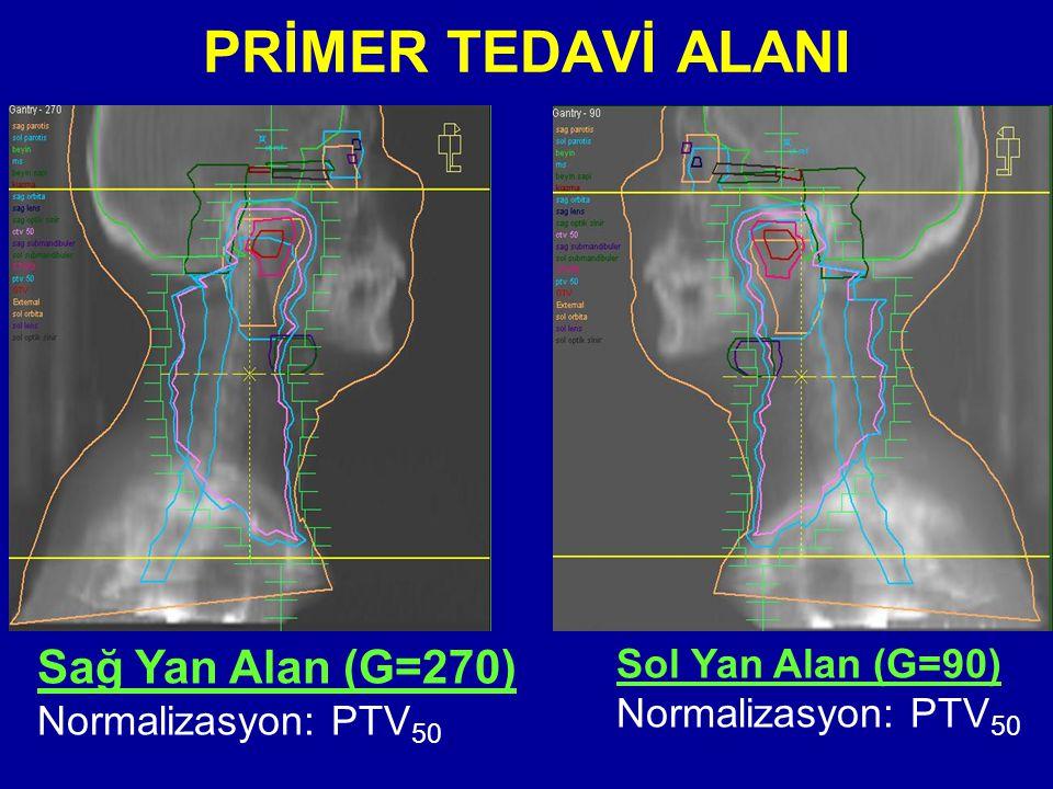 PRİMER TEDAVİ ALANI Sağ Yan Alan (G=270) Sol Yan Alan (G=90)