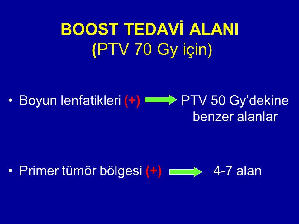 BOOST TEDAVİ ALANI (PTV 70 Gy için)