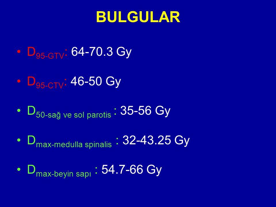 BULGULAR D95-GTV: 64-70.3 Gy D95-CTV: 46-50 Gy