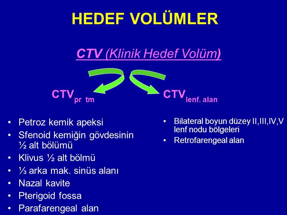 CTV (Klinik Hedef Volüm)
