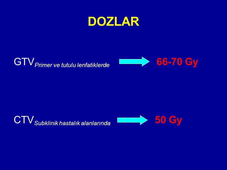 DOZLAR GTVPrimer ve tutulu lenfatiklerde 66-70 Gy