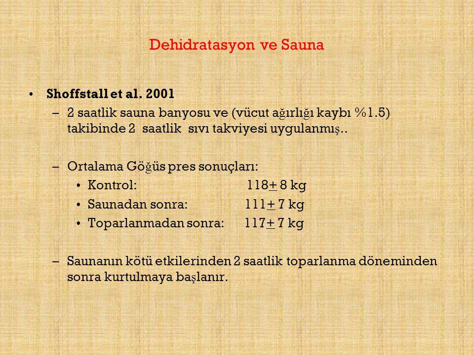 Dehidratasyon ve Sauna